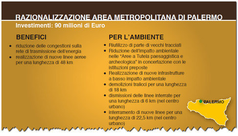 Flavio Cattaneo (Terna): razionalizzazione area metropolitana di Palermo