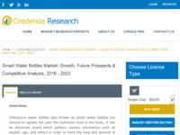 http://www.credenceresearch.com/report/smart-water-bottles-market