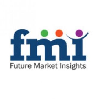 Modular Chain Drive Market Segments and Key Trends 2017-2027