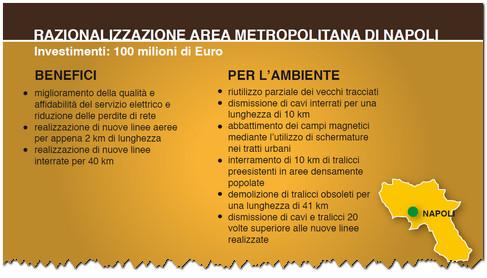 Flavio Cattaneo (Terna): Metropolitana di Napoli, miglioramento qualità e affidabilità del servizio elettrico