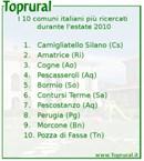 La top10 delle ricerche estive dei turisti rurali