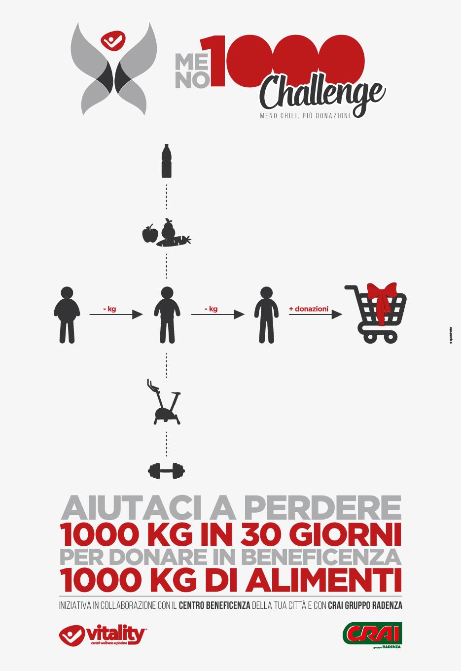 Meno chili più donazioni, nei centri sportivi Vitality i chili persi diventano cibo per i bisognosi