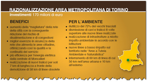 Flavio Cattaneo (Terna): razionalizzazione area metropolitana di Torino