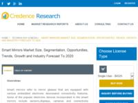 http://www.credenceresearch.com/report/smart-mirrors-market