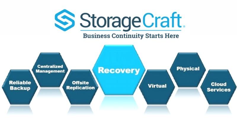 StorageCraft rilascia VirtualBoot for vSphere